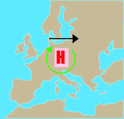 The high pressure travels from west to east, and the wind directions follow clockwise around the centre of the high pressure. In the Dolomites for instance the winds start around the north turning first east, then south. This entire process takes a couple of days