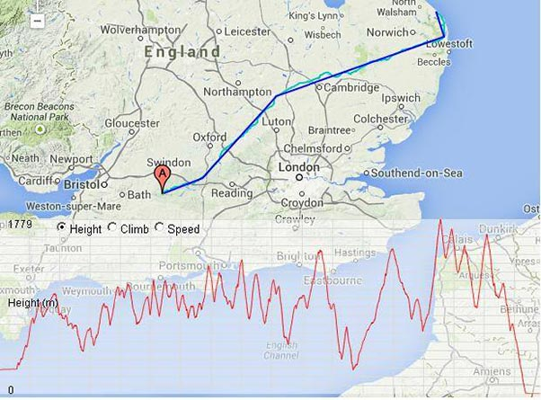 Neville Almond's track through the south of England