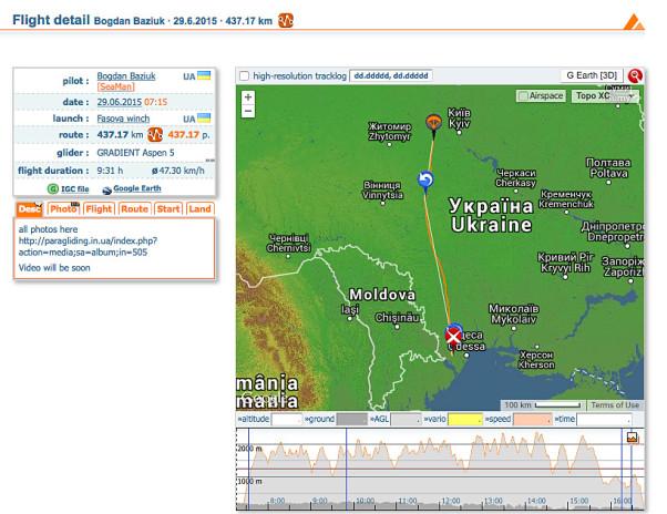 Bogdan Baziuk 437km XContest