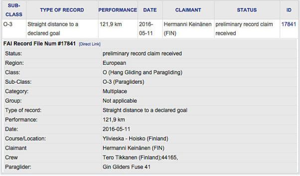 Finland tandem record FAI
