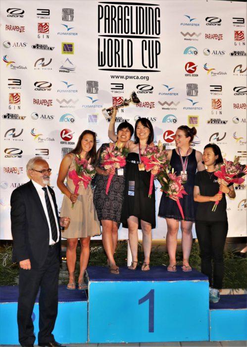 PWC Serbia 2017, women's podium