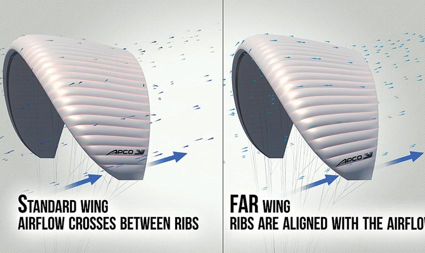 Apco flow aligned ribs and the Hybrid
