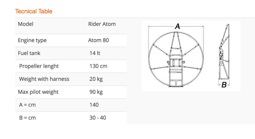 Fly Products Rider Atom 80