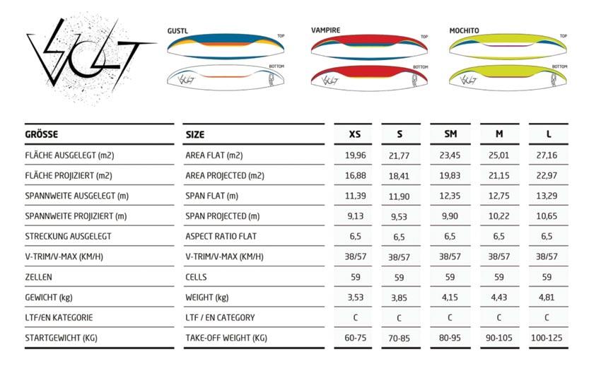 AirDesign Volt 3 specs