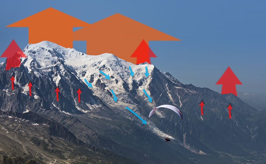 Understanding Valley Wind systems in paragliding