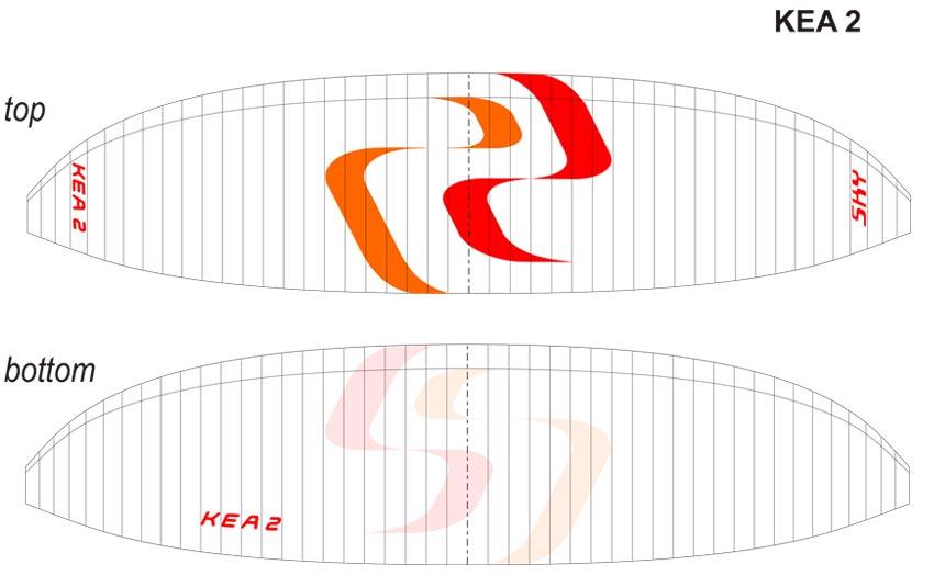 Sky Kea 2 colour scheme