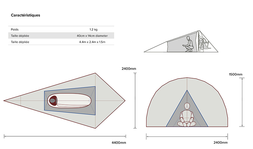 Gin PPG tent plan