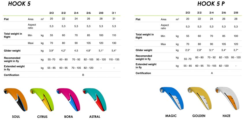 Niviuk Hook 5 and 5P specs and colours
