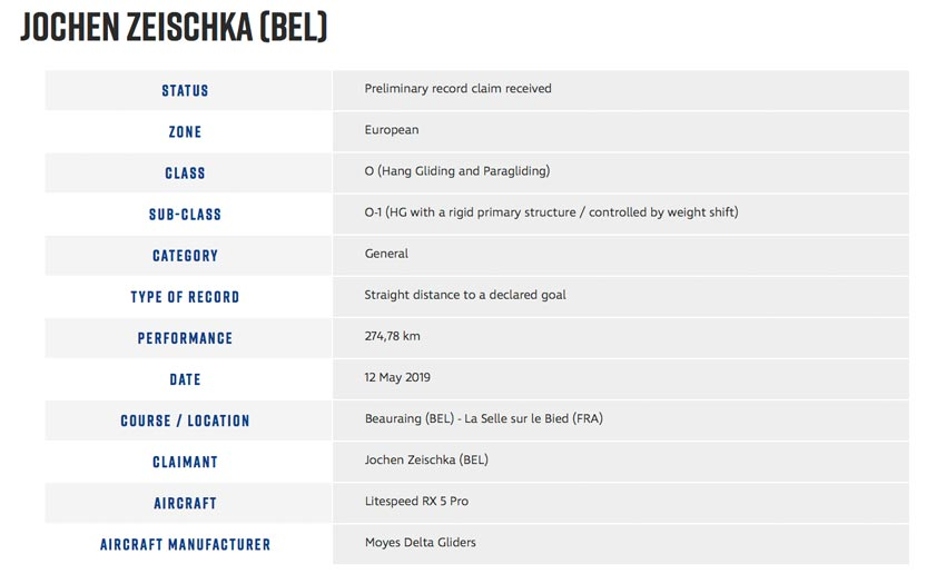 Jochen Zeischka's European HG record claim