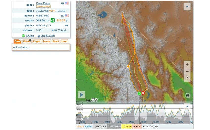 Owen Morse 222 mile record flight XContest summary