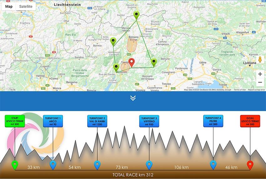 Dolomiti Super Fly 2020 route