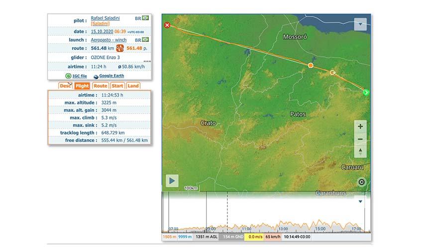Rafa Saladini's 530km declared-goal tracklog. Image: XContest