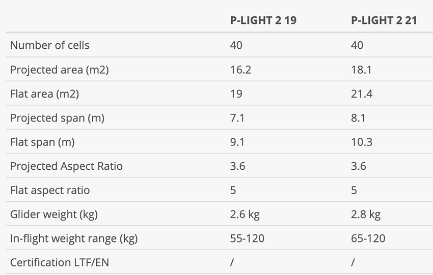 777 P-Light 2 specs