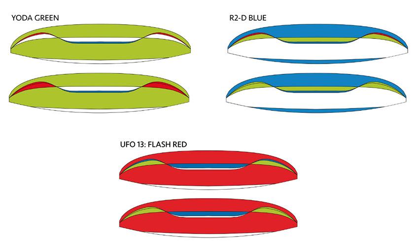 AirDesign UFO colours