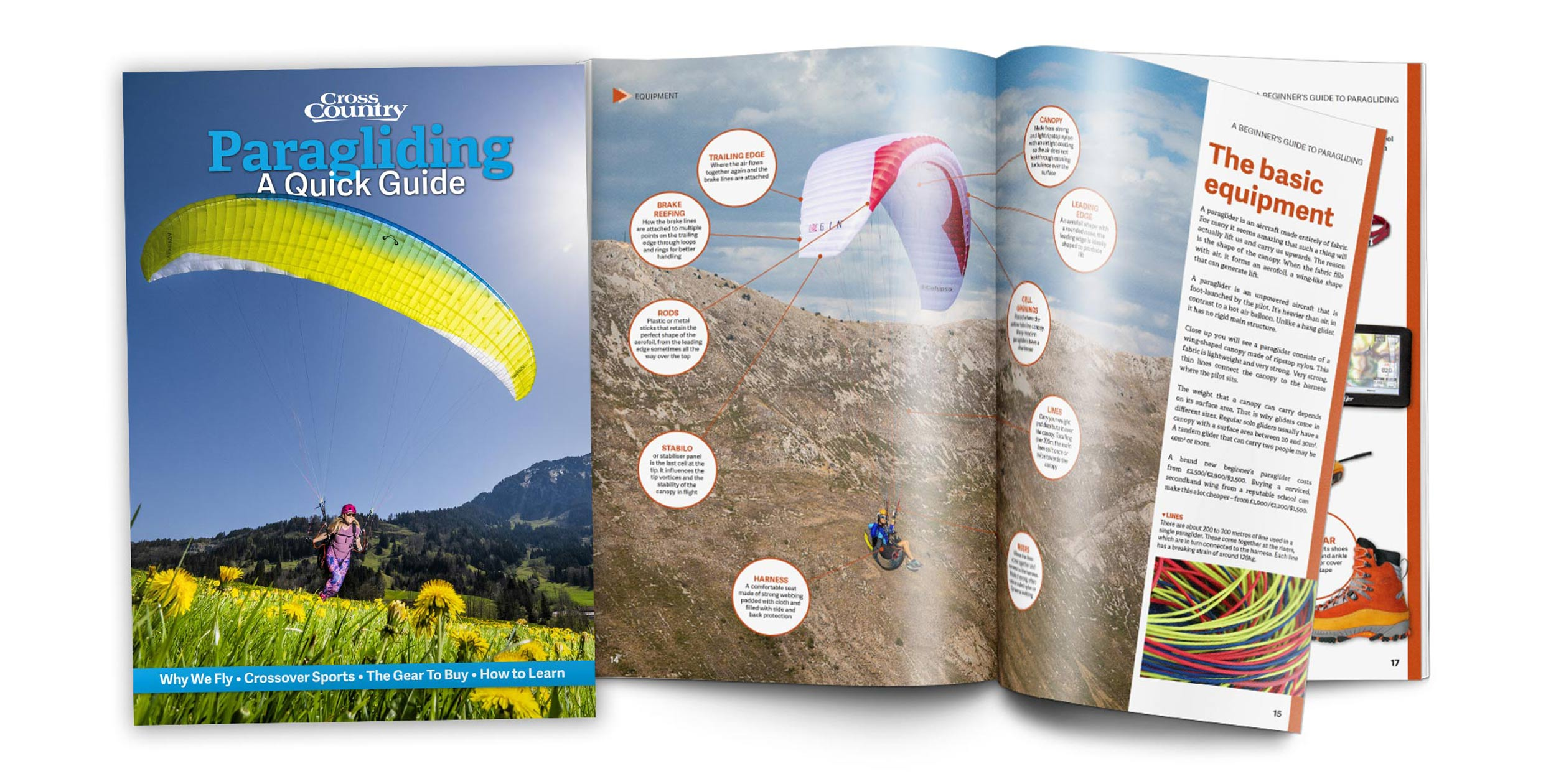 Paragliding a quick guide for beginners and new paraglider pilots