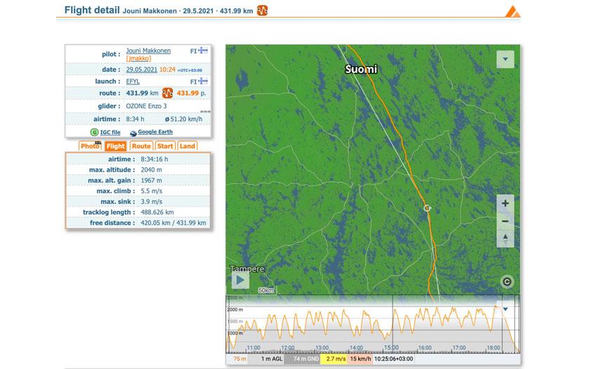 Jouni Makkonen 400km in Finland